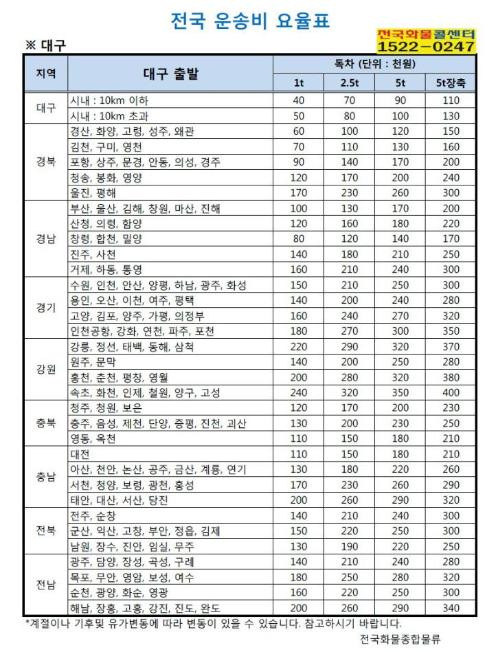 화물_화물운송_전국화물콜센터_전국화물대구.jpg