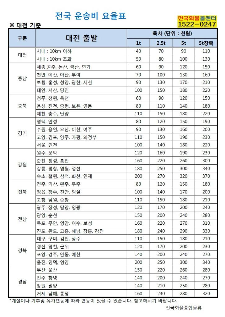 화물_화물운송_전국화물콜센터_전국화물대전.jpg