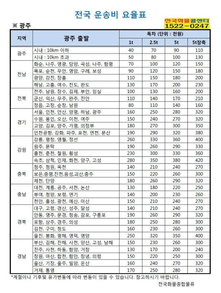 화물_화물운송_전국화물콜센터_전국화물광주.jpg