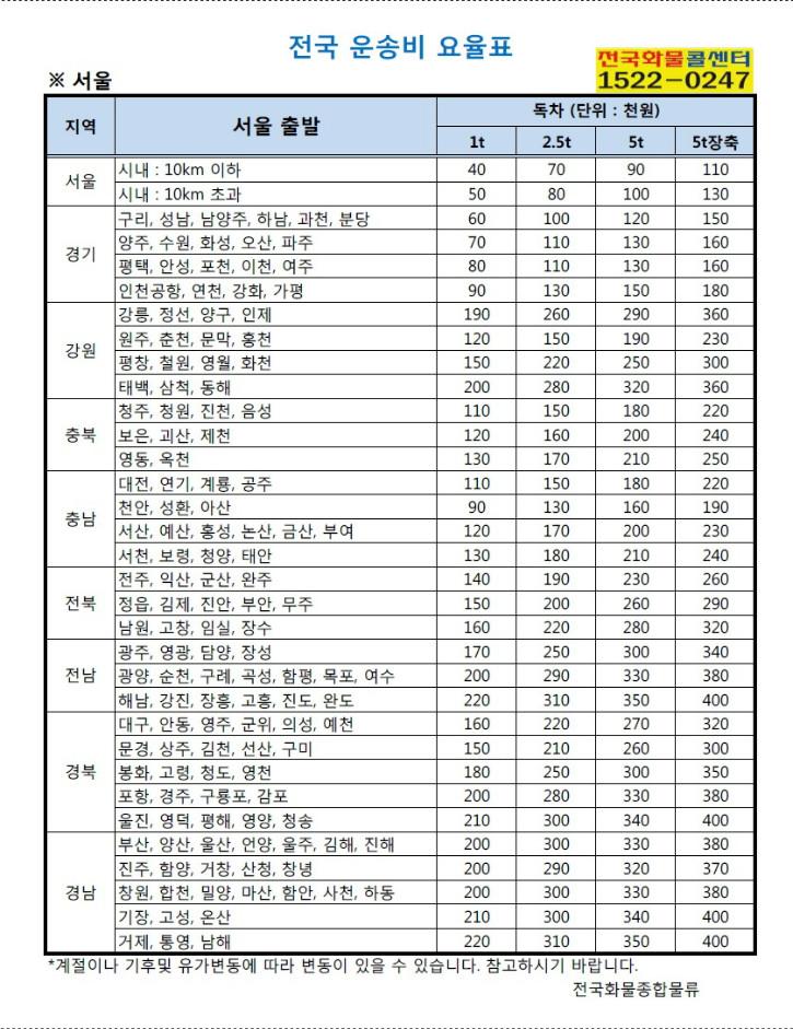 화물_화물운송_전국화물콜센터_전국화물서울.jpg
